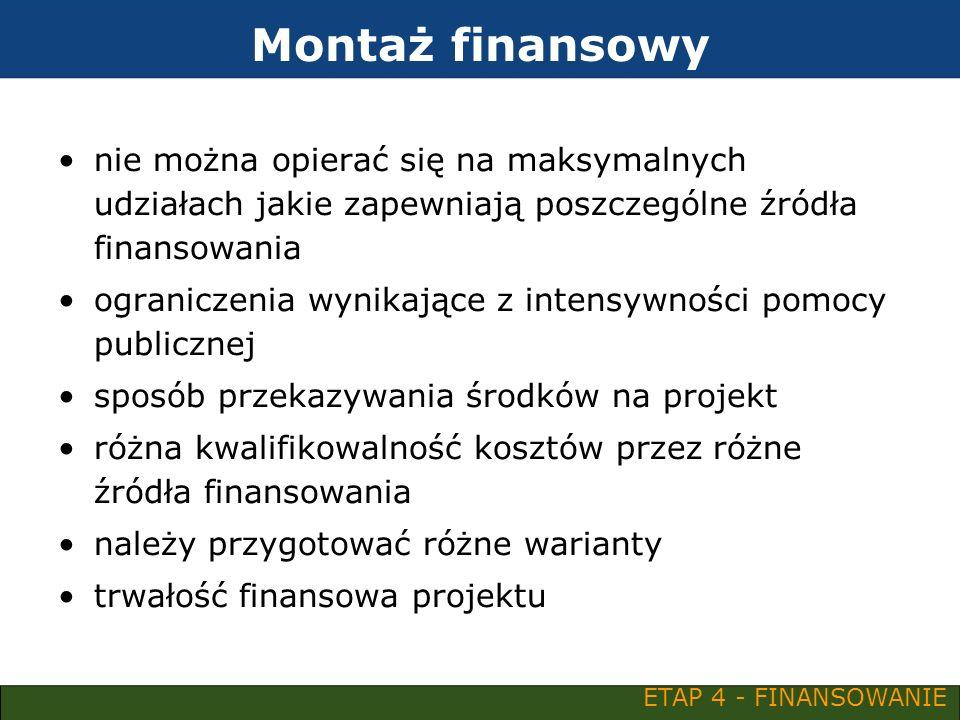 Montaż finansowy nie można opierać się na maksymalnych udziałach jakie zapewniają poszczególne źródła finansowania ograniczenia wynikające z intensywn