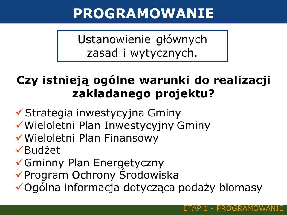 PROGRAMOWANIE Czy istnieją ogólne warunki do realizacji zakładanego projektu? Strategia inwestycyjna Gminy Wieloletni Plan Inwestycyjny Gminy Wielolet