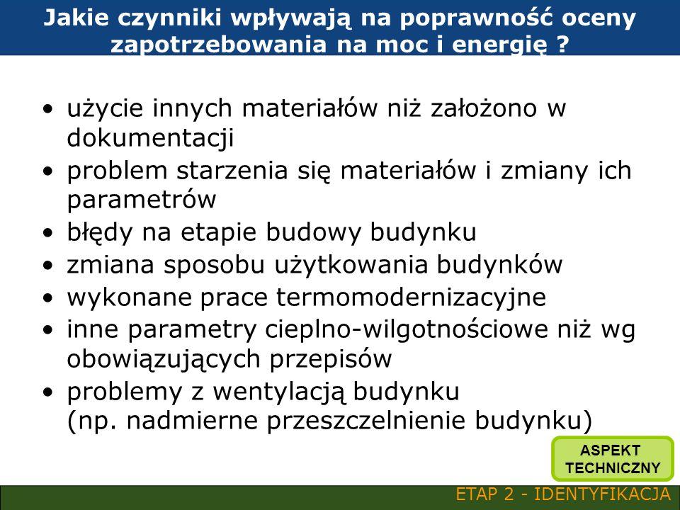 Specyfikacja istotnych warunków zamówienia dotyczących kotła: systemy zabezpieczenia p.