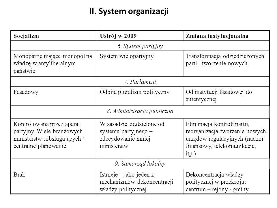 SocjalizmUstrój w 2009Zmiana instytucjonalna 6. System partyjny Monopartie mające monopol na władzę w antyliberalnym państwie System wielopartyjnyTran