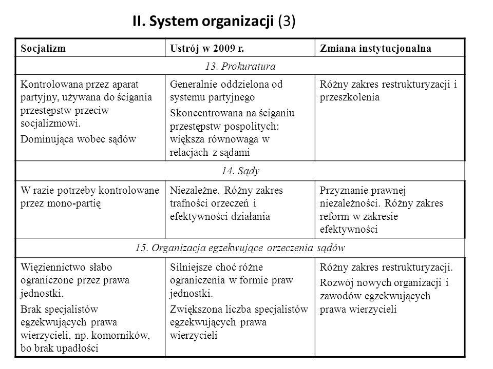 II. System organizacji (3) SocjalizmUstrój w 2009 r.Zmiana instytucjonalna 13. Prokuratura Kontrolowana przez aparat partyjny, używana do ścigania prz