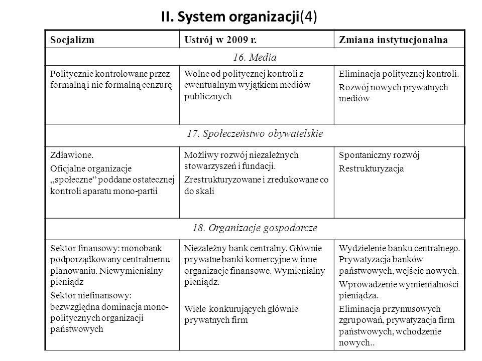 II. System organizacji(4) SocjalizmUstrój w 2009 r.Zmiana instytucjonalna 16. Media Politycznie kontrolowane przez formalną i nie formalną cenzurę Wol