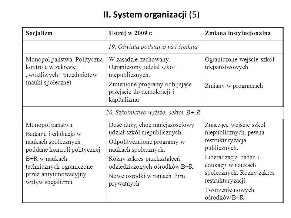 II. System organizacji (5) SocjalizmUstrój w 2009 r.Zmiana instytucjonalna 19. Oświata podstawowa i średnia Monopol państwa. Polityczna kontrola w zak