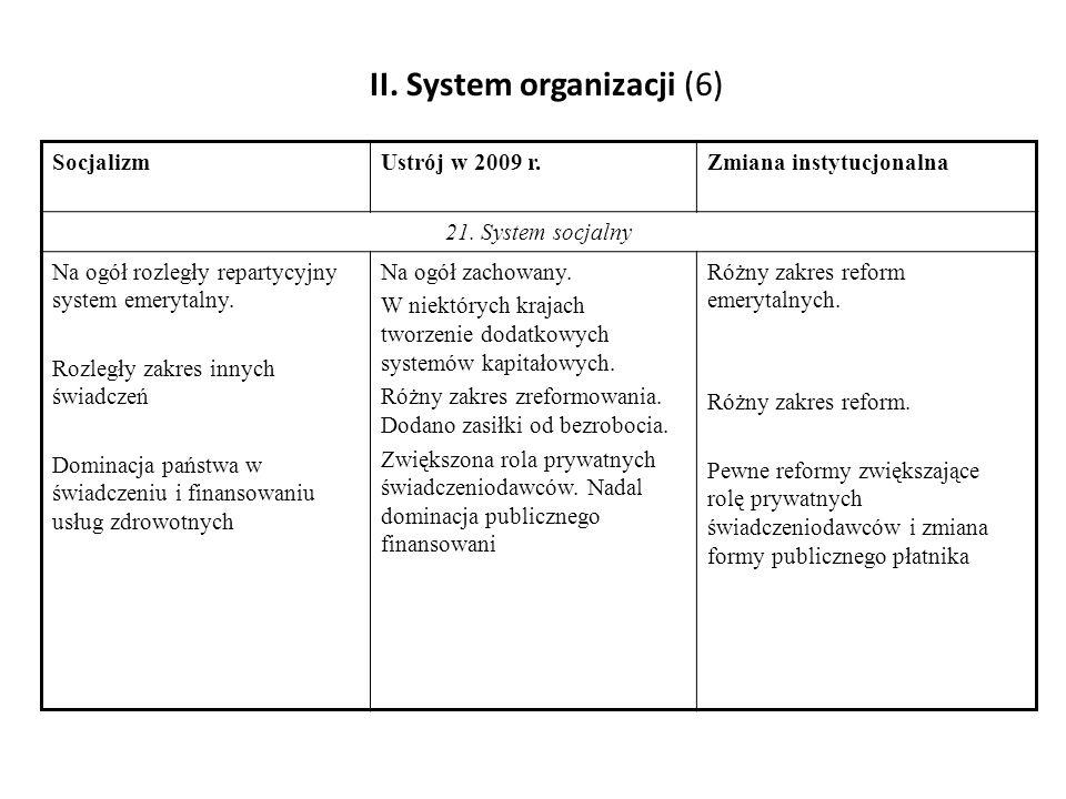 II. System organizacji (6) SocjalizmUstrój w 2009 r.Zmiana instytucjonalna 21. System socjalny Na ogół rozległy repartycyjny system emerytalny. Rozleg