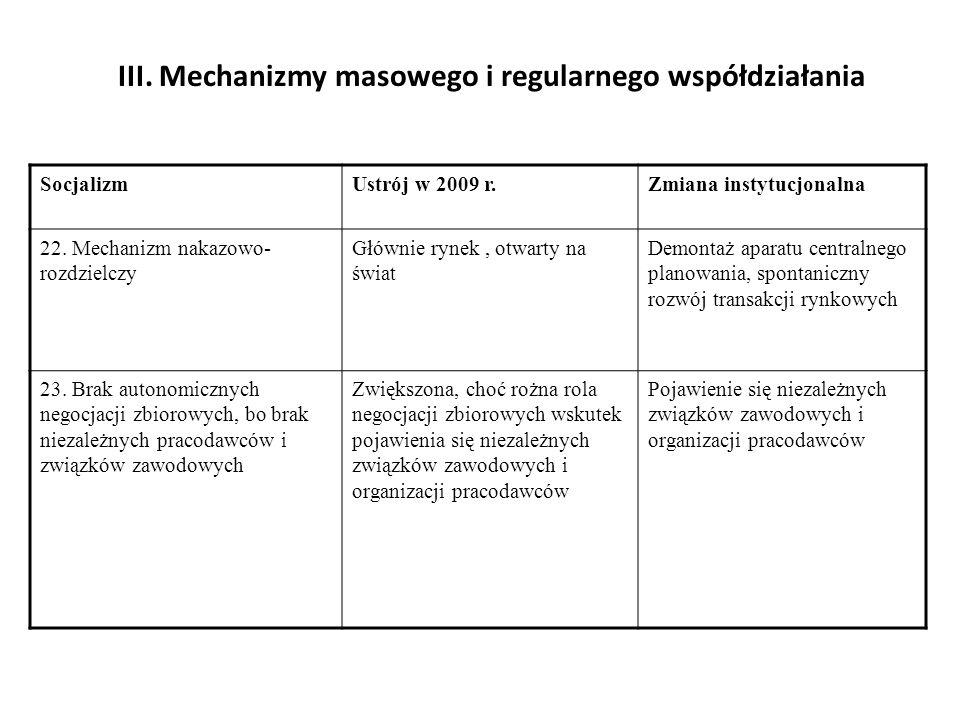SocjalizmUstrój w 2009 r.Zmiana instytucjonalna 22. Mechanizm nakazowo- rozdzielczy Głównie rynek, otwarty na świat Demontaż aparatu centralnego plano