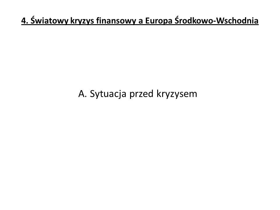4. Światowy kryzys finansowy a Europa Środkowo-Wschodnia A. Sytuacja przed kryzysem
