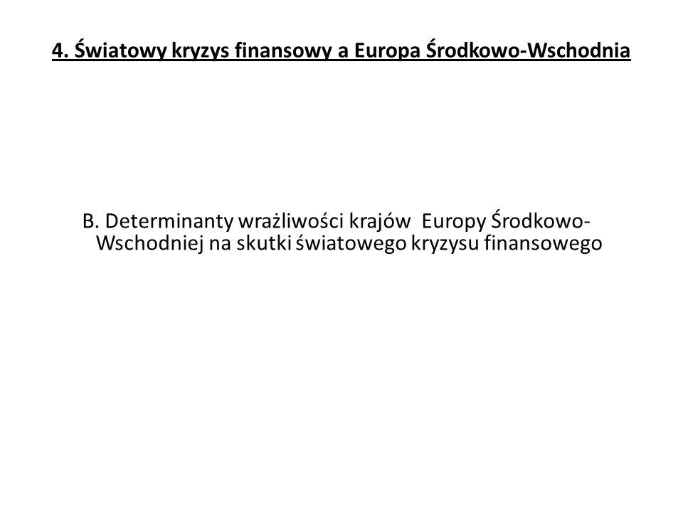 B. Determinanty wrażliwości krajów Europy Środkowo- Wschodniej na skutki światowego kryzysu finansowego 4. Światowy kryzys finansowy a Europa Środkowo