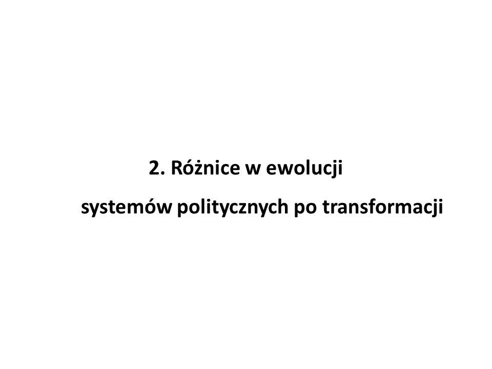 SocjalizmUstrój w 2009 r.Zmiana instytucjonalna 22.