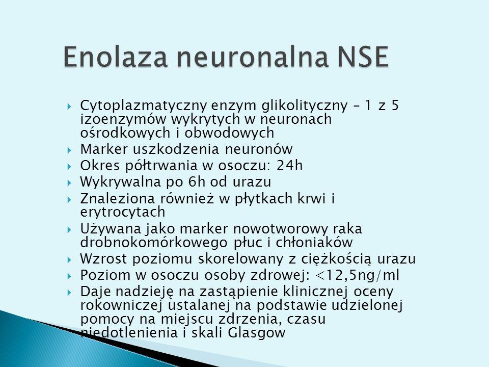 Cytoplazmatyczny enzym glikolityczny – 1 z 5 izoenzymów wykrytych w neuronach ośrodkowych i obwodowych Marker uszkodzenia neuronów Okres półtrwania w