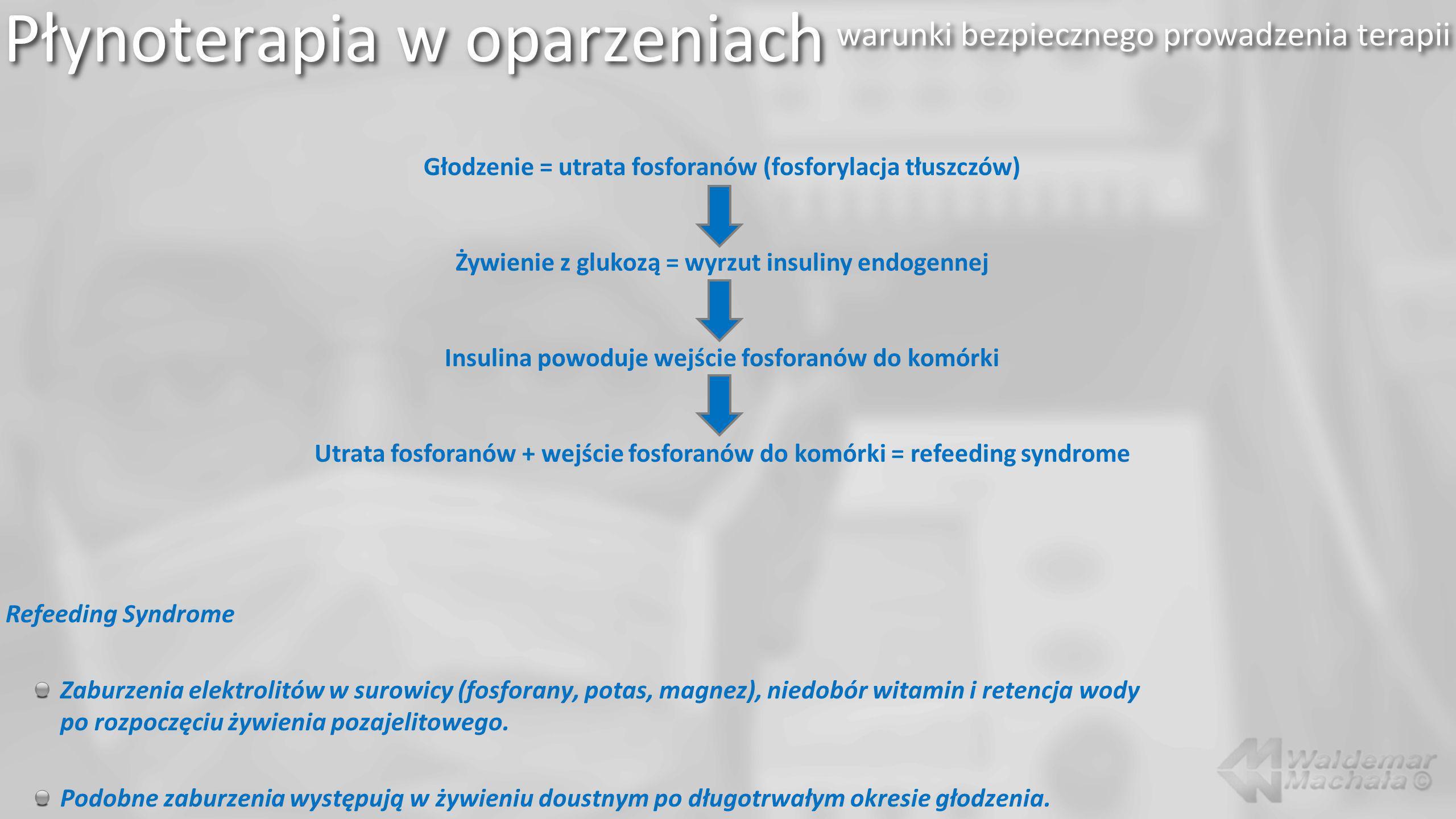 Płynoterapia w oparzeniach warunki bezpiecznego prowadzenia terapii Głodzenie = utrata fosforanów (fosforylacja tłuszczów) Żywienie z glukozą = wyrzut insuliny endogennej Insulina powoduje wejście fosforanów do komórki Utrata fosforanów + wejście fosforanów do komórki = refeeding syndrome Refeeding Syndrome Zaburzenia elektrolitów w surowicy (fosforany, potas, magnez), niedobór witamin i retencja wody po rozpoczęciu żywienia pozajelitowego.