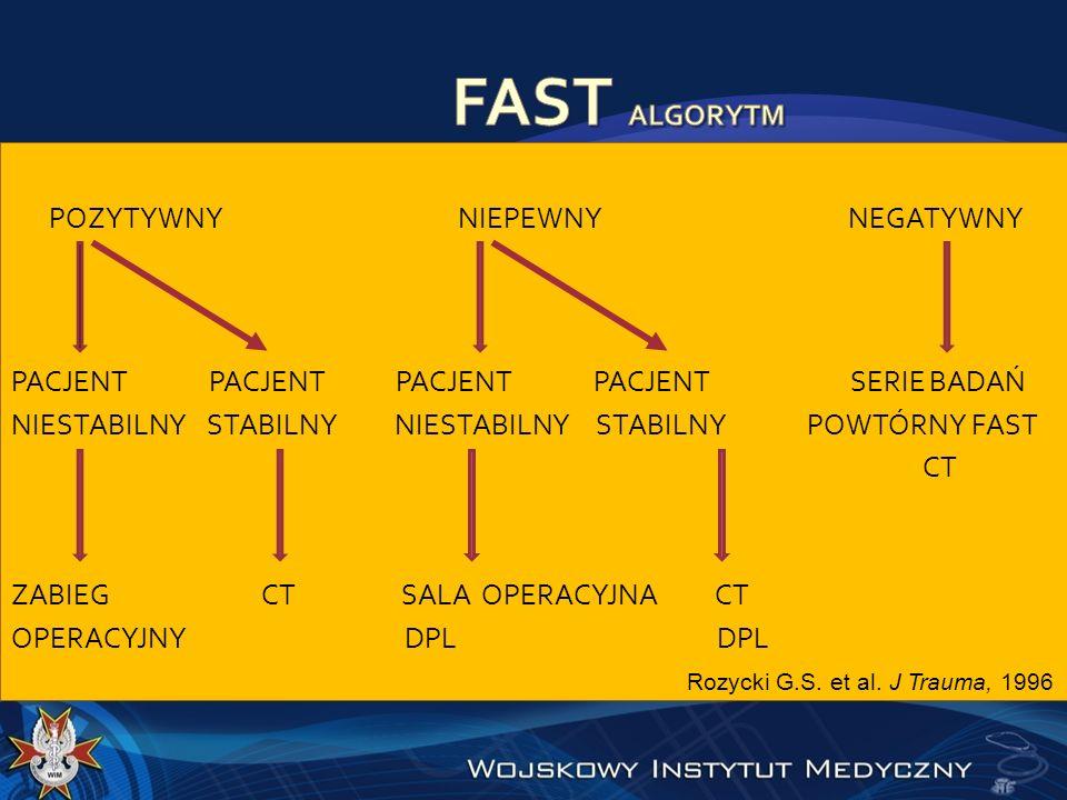 POZYTYWNY NIEPEWNY NEGATYWNY PACJENT PACJENT PACJENT PACJENT SERIE BADAŃ NIESTABILNY STABILNY NIESTABILNY STABILNY POWTÓRNY FAST CT ZABIEG CT SALA OPERACYJNA CT OPERACYJNY DPL DPL Rozycki G.S.