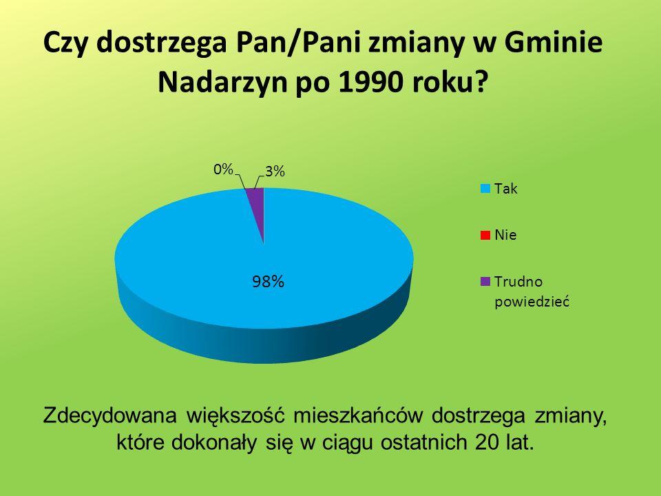 Czy dostrzega Pan/Pani zmiany w Gminie Nadarzyn po 1990 roku.