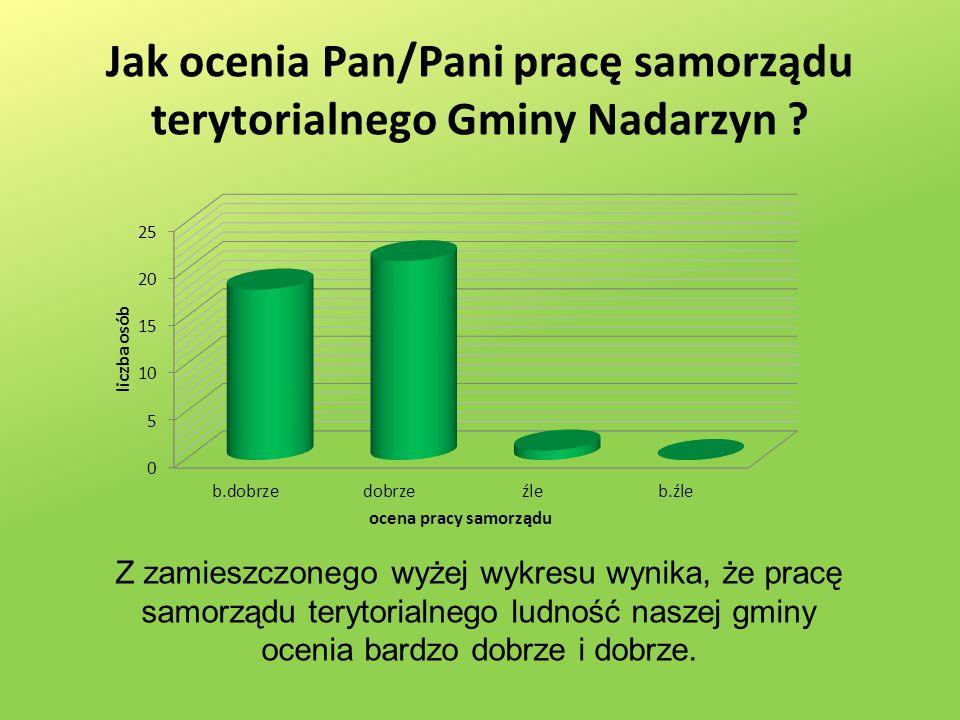 Jak ocenia Pan/Pani pracę samorządu terytorialnego Gminy Nadarzyn .