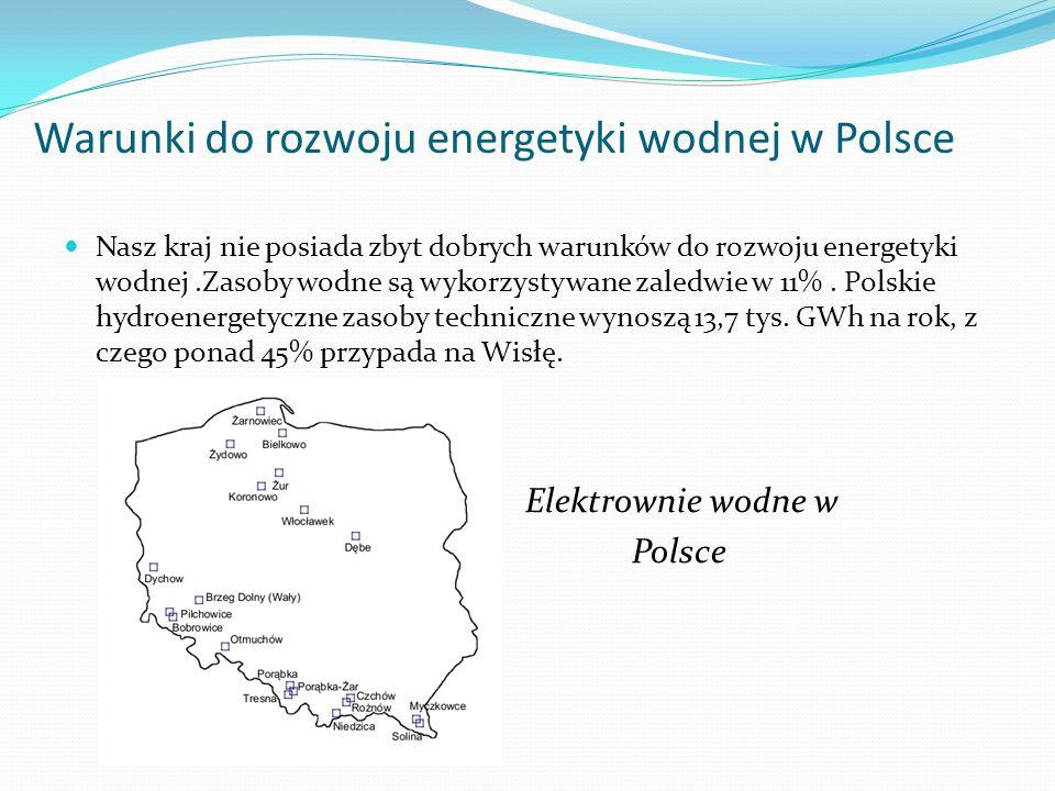 Warunki do rozwoju energetyki wodnej w Polsce Nasz kraj nie posiada zbyt dobrych warunków do rozwoju energetyki wodnej.Zasoby wodne są wykorzystywane