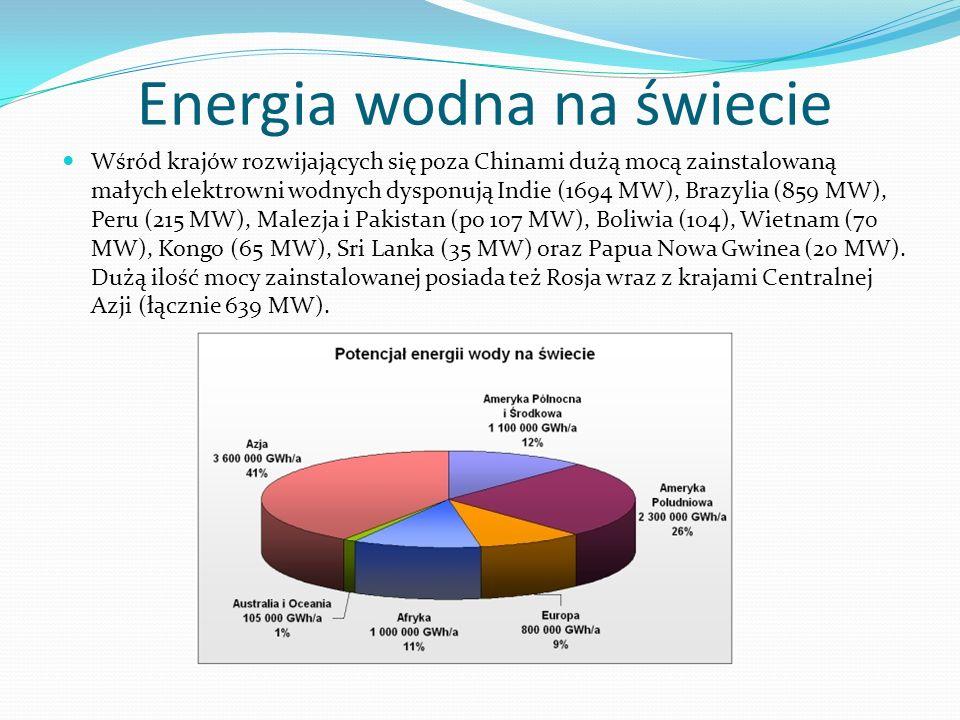 Energia wodna na świecie Wśród krajów rozwijających się poza Chinami dużą mocą zainstalowaną małych elektrowni wodnych dysponują Indie (1694 MW), Braz
