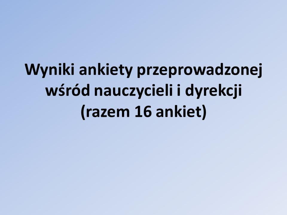 Wyniki ankiety przeprowadzonej wśród nauczycieli i dyrekcji (razem 16 ankiet)