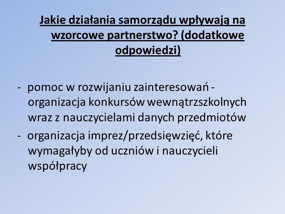 Jakie działania samorządu wpływają na wzorcowe partnerstwo? (dodatkowe odpowiedzi) - pomoc w rozwijaniu zainteresowań - organizacja konkursów wewnątrz