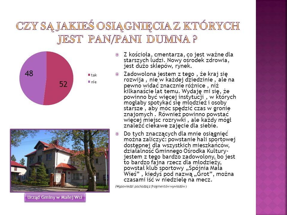 -Dominika Bartosińska -Joanna Pieńkowska -Katarzyna Nowacka -Karolina Szeligowska -Martyna Figurska -Jowita Grzelak -Sylwia Grzelak