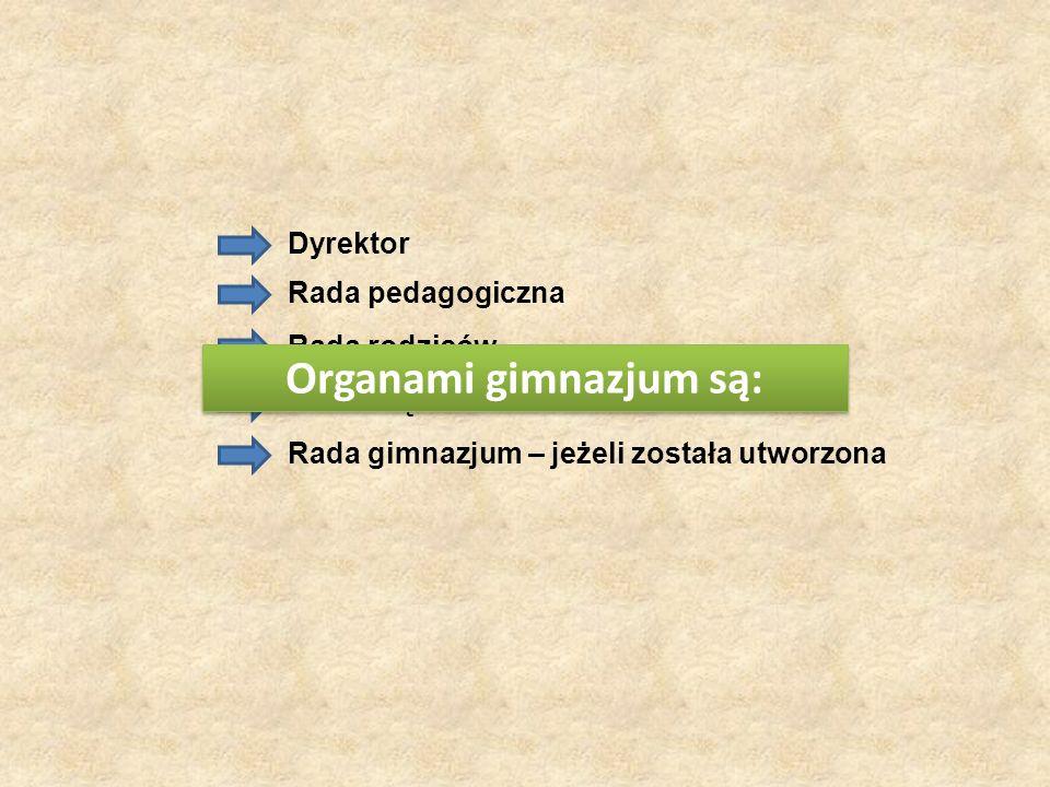 Dyrektor Rada pedagogiczna Rada rodziców Samorząd uczniowski Rada gimnazjum – jeżeli została utworzona Organami gimnazjum są: