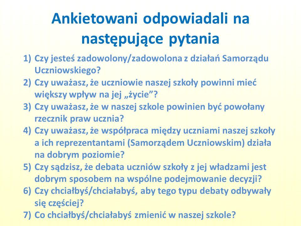 Ankietowani odpowiadali na następujące pytania 1)Czy jesteś zadowolony/zadowolona z działań Samorządu Uczniowskiego? 2)Czy uważasz, że uczniowie nasze