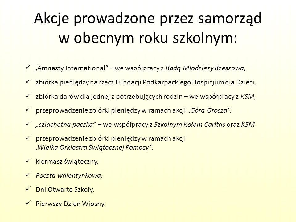 Akcje prowadzone przez samorząd w obecnym roku szkolnym: Amnesty International – we współpracy z Radą Młodzieży Rzeszowa, zbiórka pieniędzy na rzecz F
