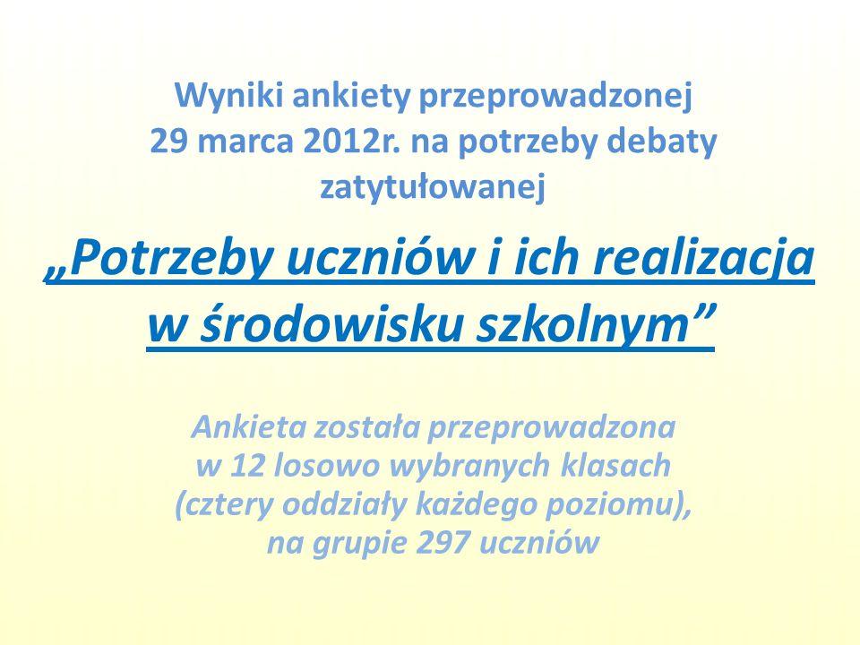 Wyniki ankiety przeprowadzonej 29 marca 2012r. na potrzeby debaty zatytułowanej Ankieta została przeprowadzona w 12 losowo wybranych klasach (cztery o