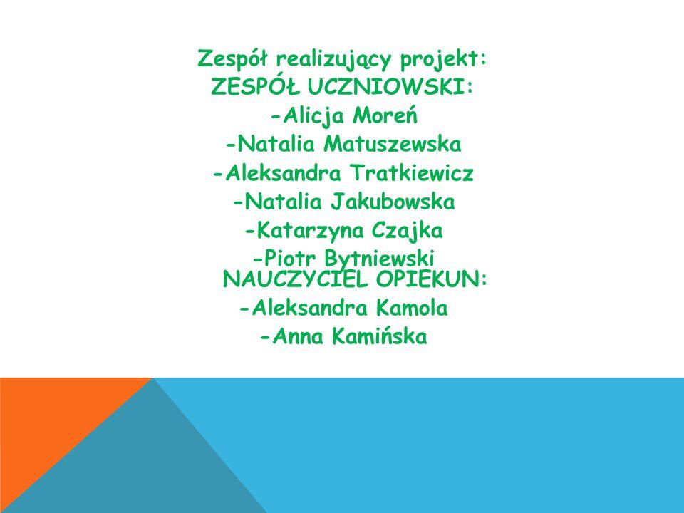 Zespół realizujący projekt: ZESPÓŁ UCZNIOWSKI: -Alicja Moreń -Natalia Matuszewska -Aleksandra Tratkiewicz -Natalia Jakubowska -Katarzyna Czajka -Piotr