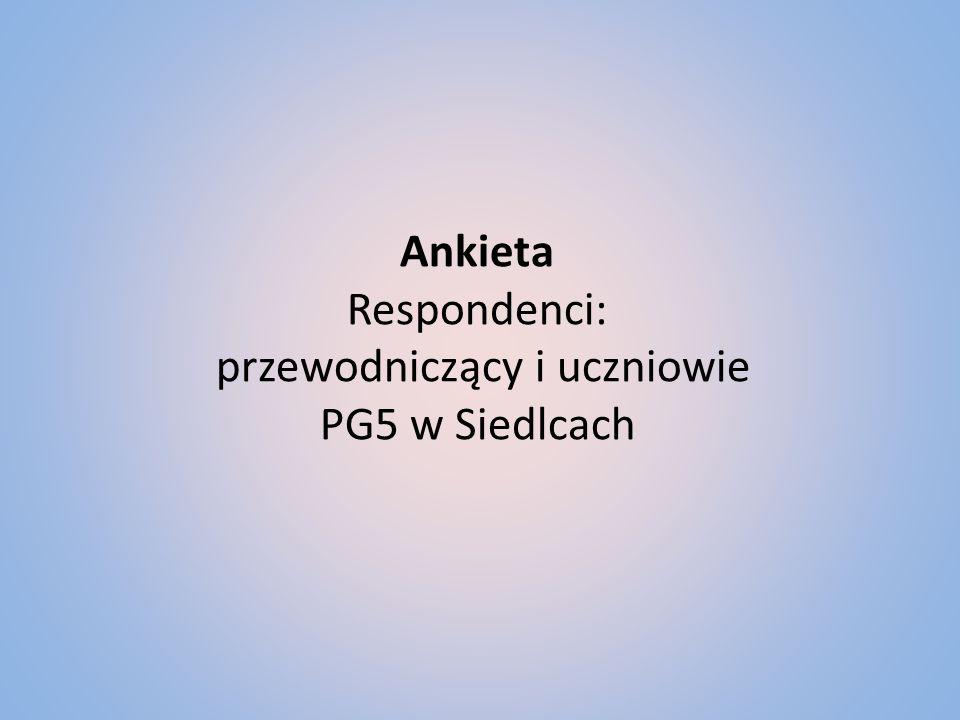 Ankieta Respondenci: przewodniczący i uczniowie PG5 w Siedlcach