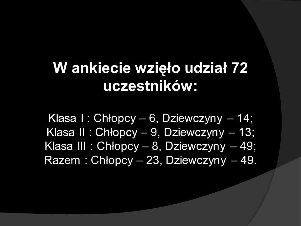 W ankiecie wzięło udział 72 uczestników: Klasa I : Chłopcy – 6, Dziewczyny – 14; Klasa II : Chłopcy – 9, Dziewczyny – 13; Klasa III : Chłopcy – 8, Dziewczyny – 49; Razem : Chłopcy – 23, Dziewczyny – 49.