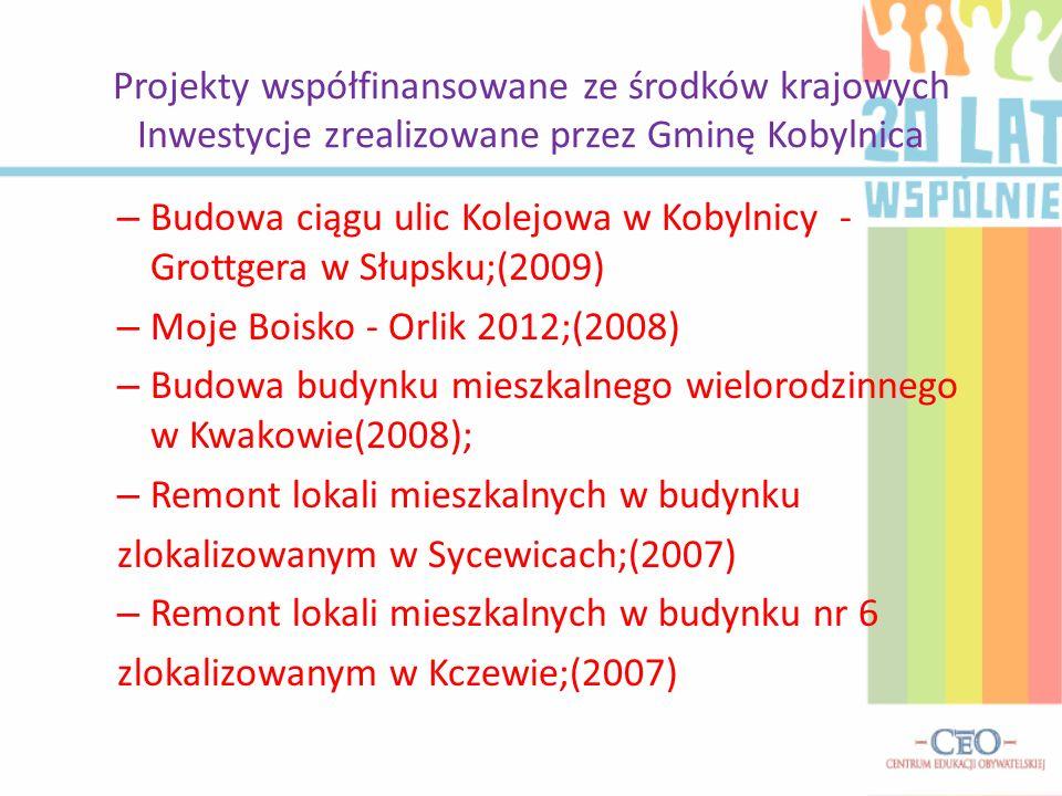 Projekty współfinansowane ze środków krajowych Inwestycje zrealizowane przez Gminę Kobylnica – Budowa ciągu ulic Kolejowa w Kobylnicy - Grottgera w Słupsku;(2009) – Moje Boisko - Orlik 2012;(2008) – Budowa budynku mieszkalnego wielorodzinnego w Kwakowie(2008); – Remont lokali mieszkalnych w budynku zlokalizowanym w Sycewicach;(2007) – Remont lokali mieszkalnych w budynku nr 6 zlokalizowanym w Kczewie;(2007)