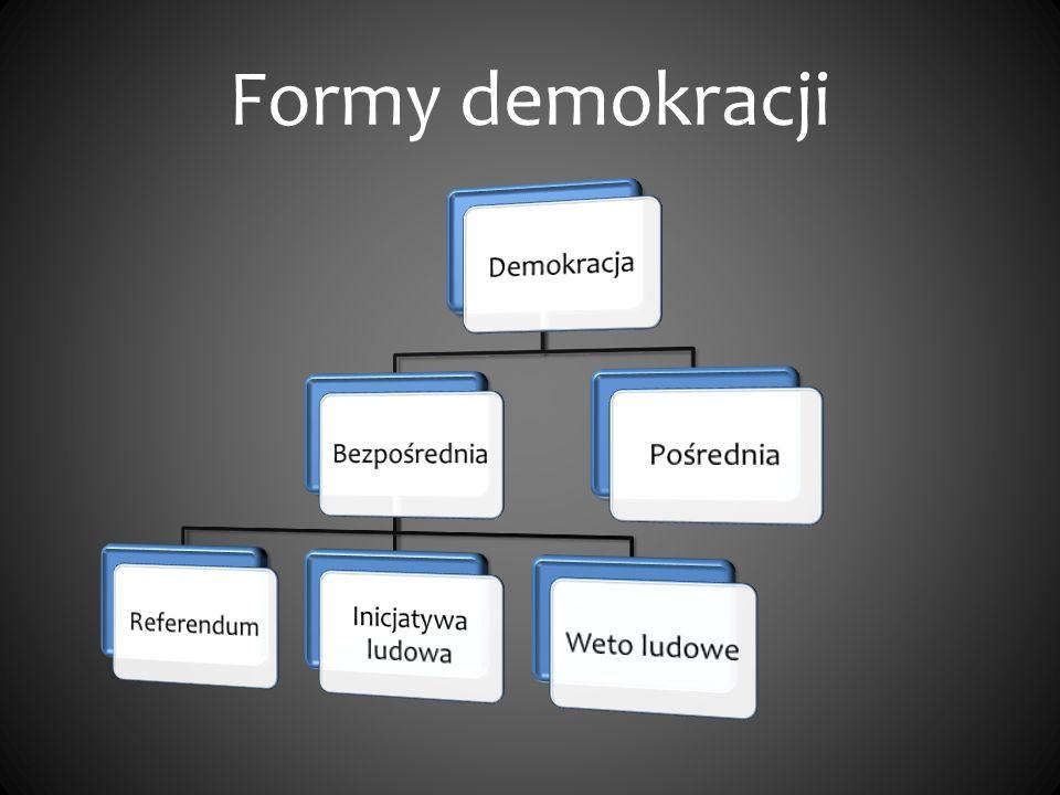 Formy demokracji