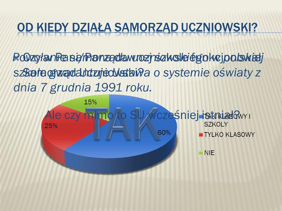 Czy w Pani/Pana dawnej szkole funkcjonował Samorząd Uczniowski.