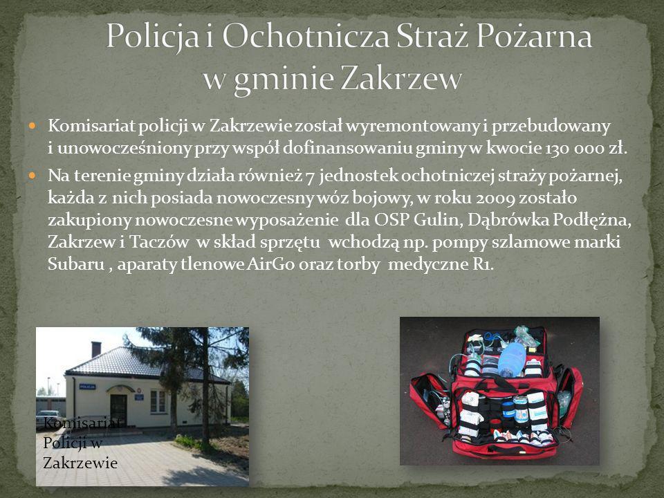 Komisariat policji w Zakrzewie został wyremontowany i przebudowany i unowocześniony przy współ dofinansowaniu gminy w kwocie 130 000 zł. Na terenie gm