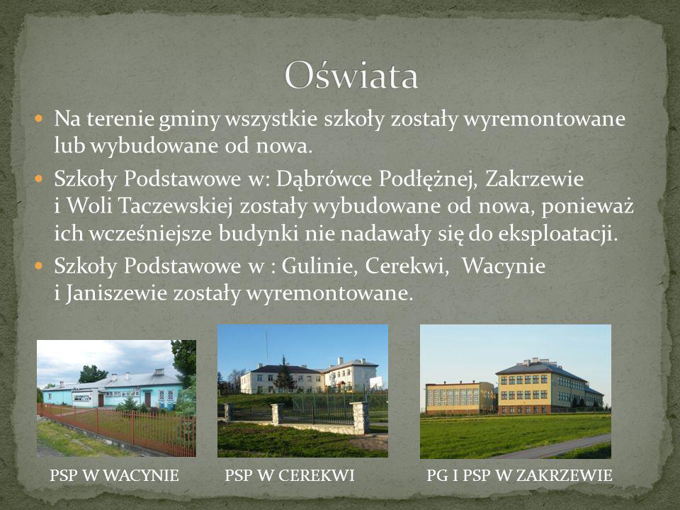 Na terenie gminy wszystkie szkoły zostały wyremontowane lub wybudowane od nowa. Szkoły Podstawowe w: Dąbrówce Podłężnej, Zakrzewie i Woli Taczewskiej