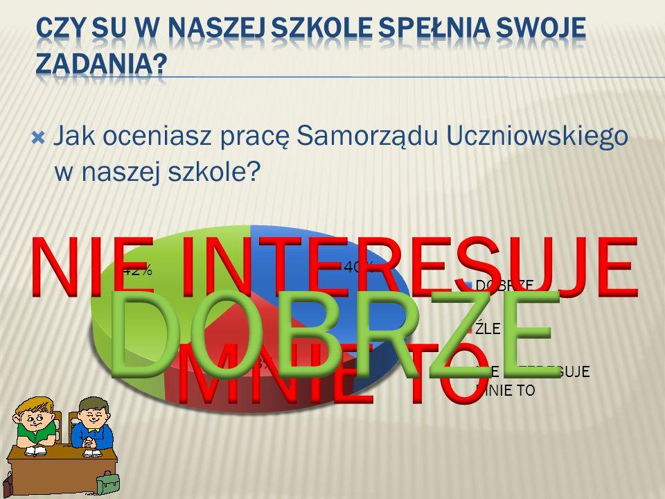 Jak oceniasz pracę Samorządu Uczniowskiego w naszej szkole?
