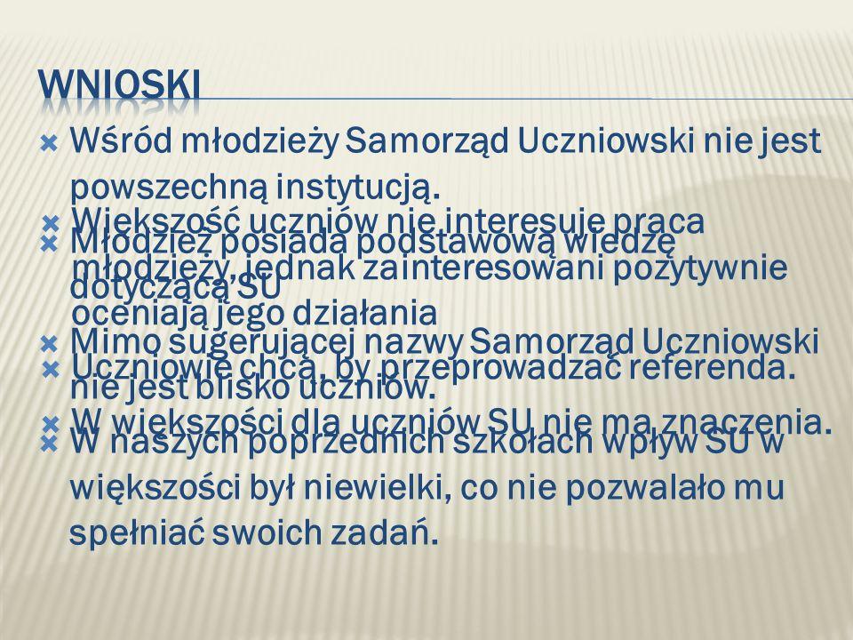 Wśród młodzieży Samorząd Uczniowski nie jest powszechną instytucją.