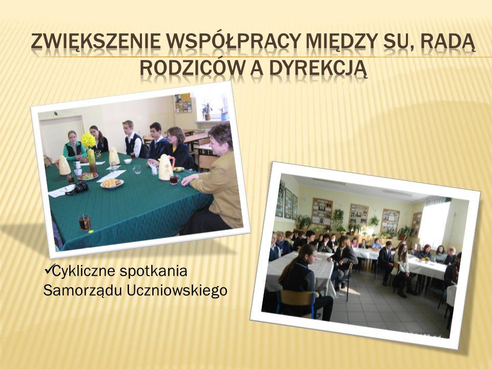 Cykliczne spotkania Samorządu Uczniowskiego