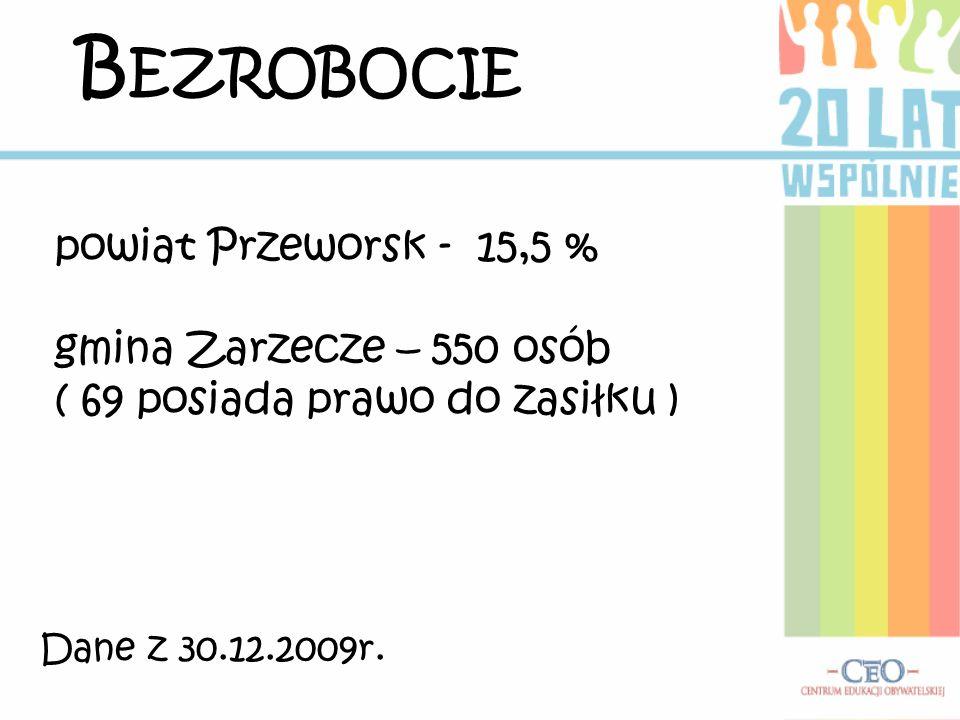 powiat Przeworsk - 15,5 % gmina Zarzecze – 550 osób ( 69 posiada prawo do zasiłku ) Dane z 30.12.2009r. B EZROBOCIE