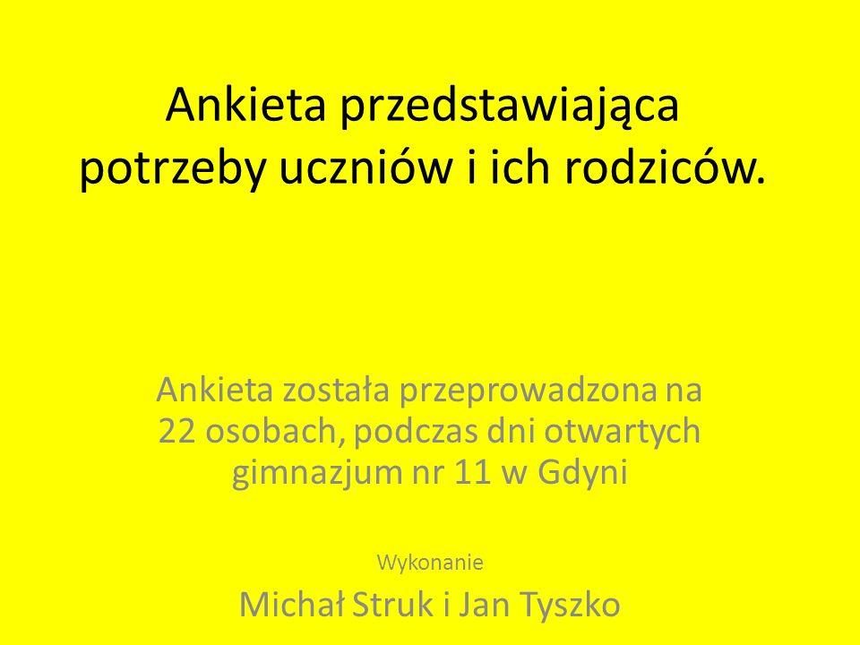 Ankieta przedstawiająca potrzeby uczniów i ich rodziców. Ankieta została przeprowadzona na 22 osobach, podczas dni otwartych gimnazjum nr 11 w Gdyni W