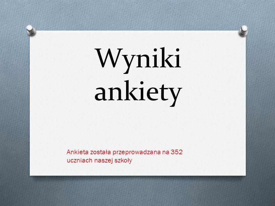 Średnia ocena Samorządu Uczniowskiego: