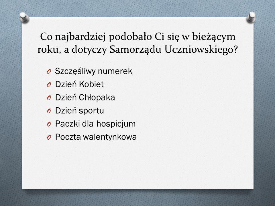 Co najbardziej podobało Ci się w bieżącym roku, a dotyczy Samorządu Uczniowskiego.