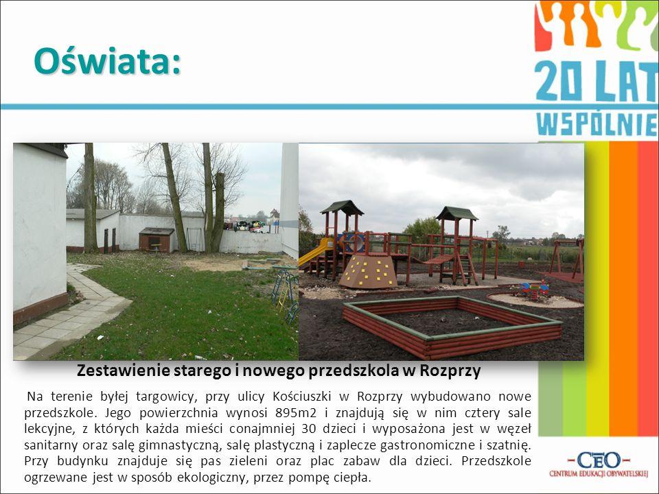 Oświata: Zestawienie starego i nowego przedszkola w Rozprzy Na terenie byłej targowicy, przy ulicy Kościuszki w Rozprzy wybudowano nowe przedszkole. J