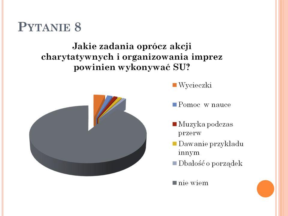 P YTANIE 8