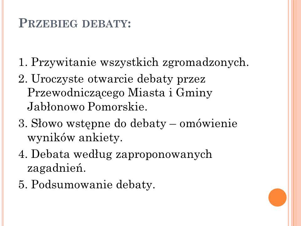 P RZEBIEG DEBATY : 1. Przywitanie wszystkich zgromadzonych. 2. Uroczyste otwarcie debaty przez Przewodniczącego Miasta i Gminy Jabłonowo Pomorskie. 3.