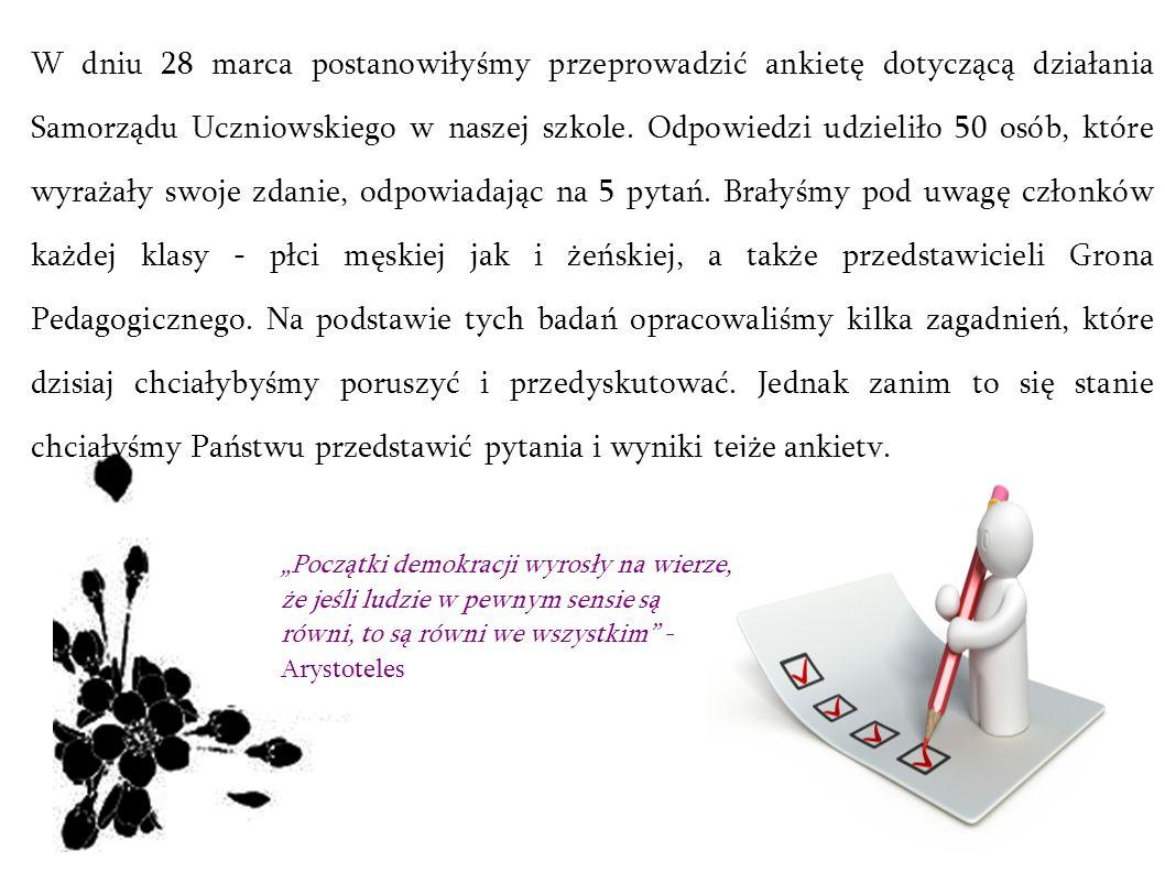 W dniu 28 marca postanowiłyśmy przeprowadzić ankietę dotyczącą działania Samorządu Uczniowskiego w naszej szkole. Odpowiedzi udzieliło 50 osób, które