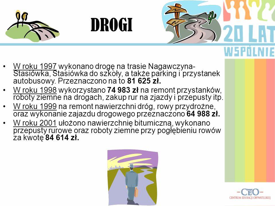 DROGI W roku 1997 wykonano drogę na trasie Nagawczyna- Stasiówka, Stasiówka do szkoły, a także parking i przystanek autobusowy. Przeznaczono na to 81