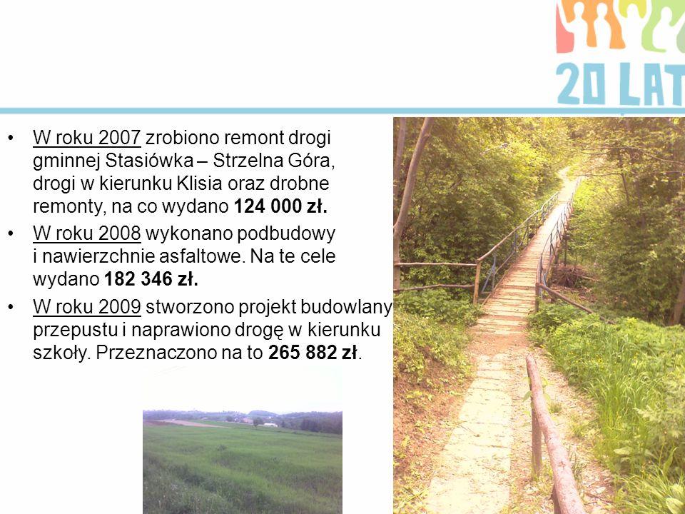 W roku 2007 zrobiono remont drogi gminnej Stasiówka – Strzelna Góra, drogi w kierunku Klisia oraz drobne remonty, na co wydano 124 000 zł. W roku 2008