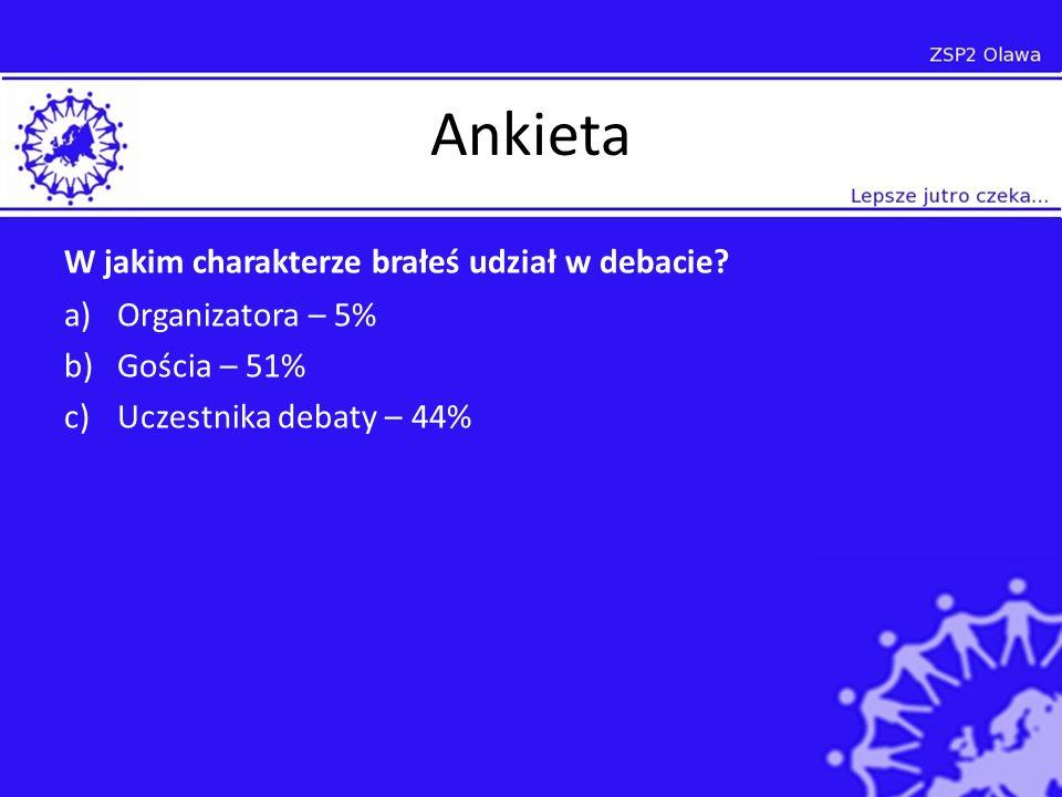 Ankieta W jakim charakterze brałeś udział w debacie.
