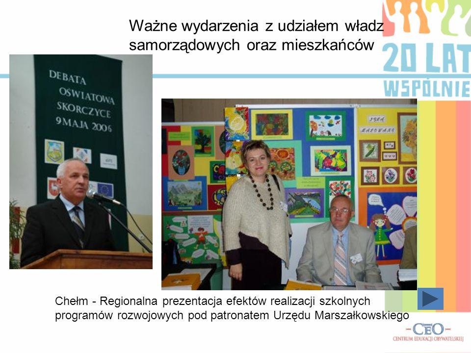 Przekaz informacji www.urzedow.pl Bezpłatny biuletyn