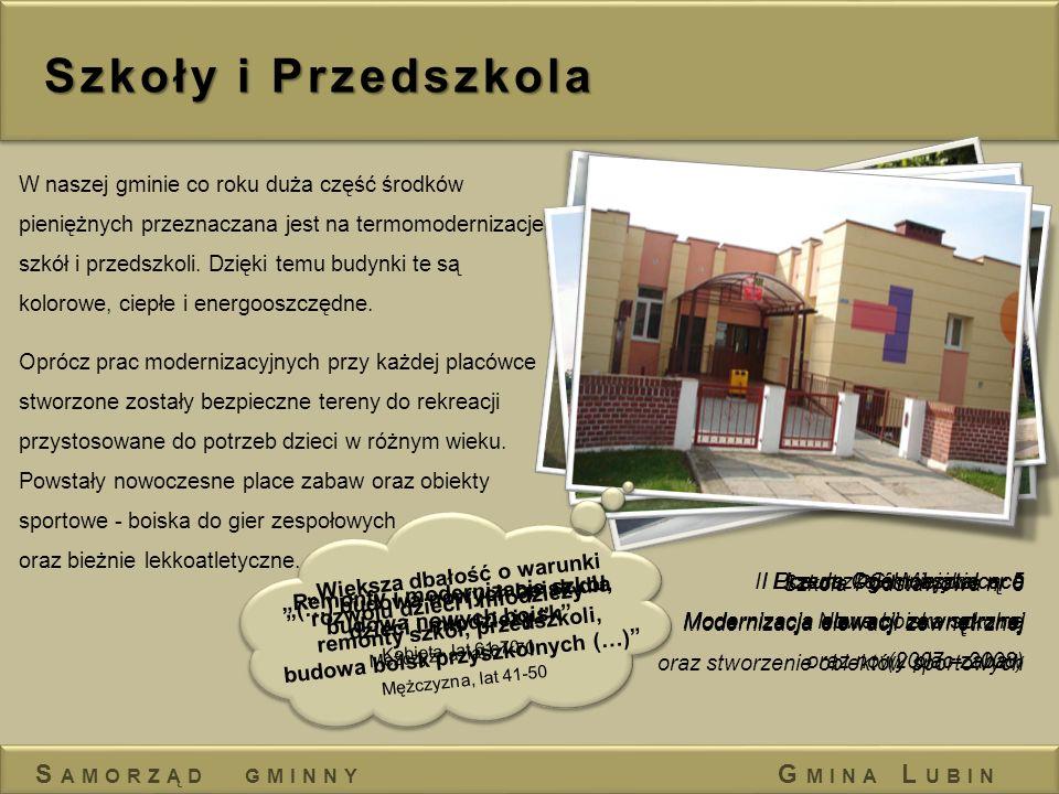 Szkoły i Przedszkola W naszej gminie co roku duża część środków pieniężnych przeznaczana jest na termomodernizacje szkół i przedszkoli. Dzięki temu bu